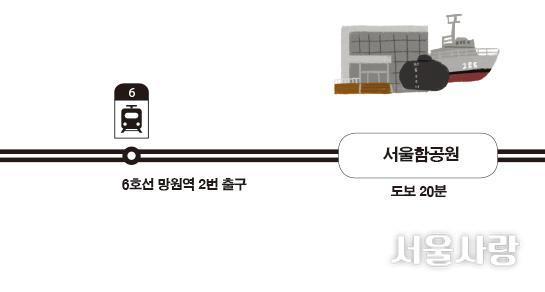 서울함공원 일러스트